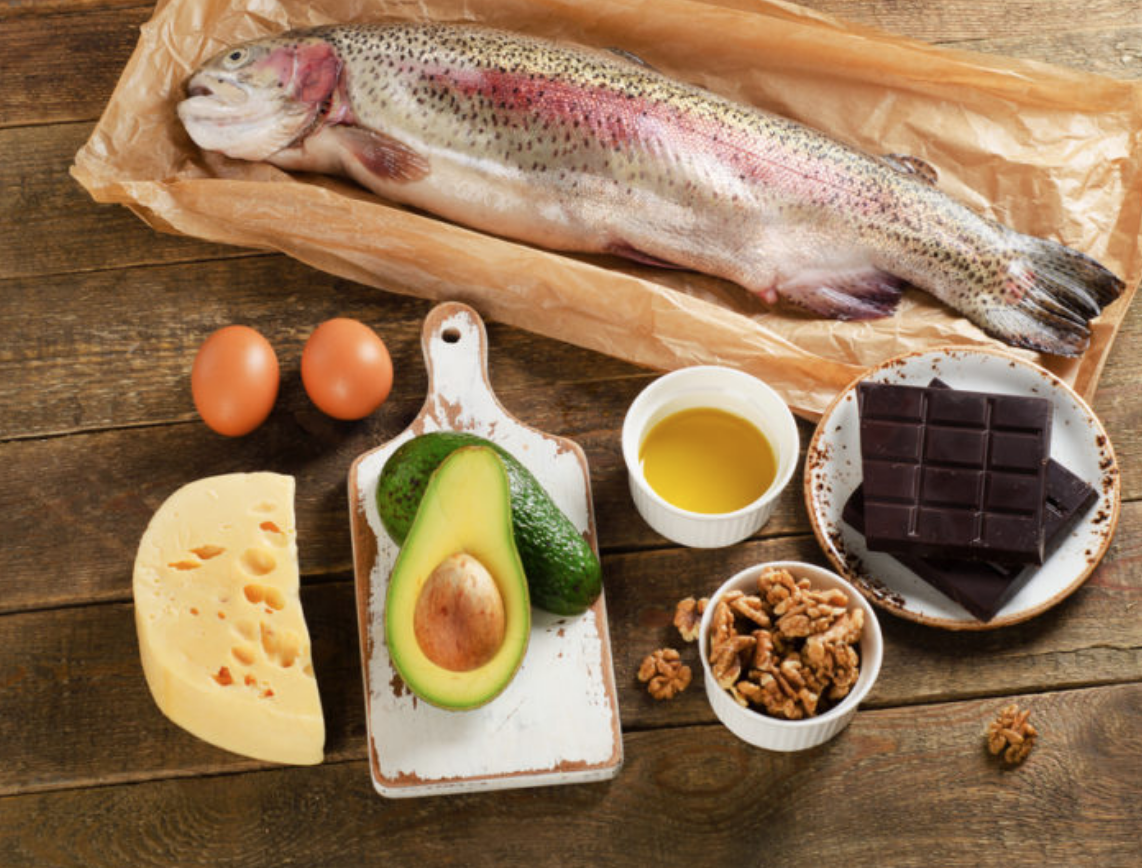 How Ketogenic (Low Carb Healthy Fat) Diets Work